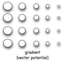 Эфирные истоки гравитации, электричества и магнетизма 2