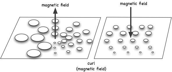 Эфирные истоки гравитации, электричества и магнетизма 3