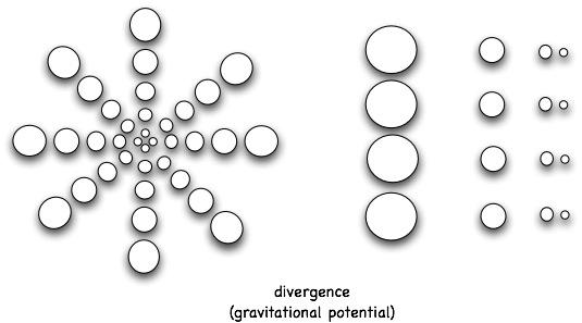 Эфирные истоки гравитации, электричества и магнетизма 10