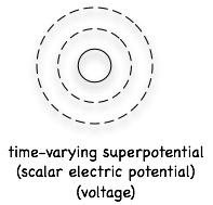 Эфирные истоки гравитации, электричества и магнетизма 6