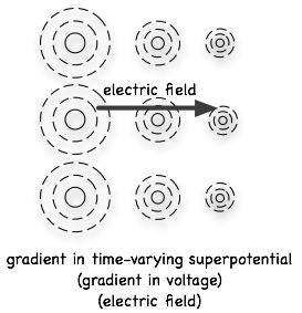 Эфирные истоки гравитации, электричества и магнетизма 8