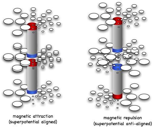 Эфирные истоки гравитации, электричества и магнетизма 5